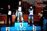 RSC_2003_LM_Maenner